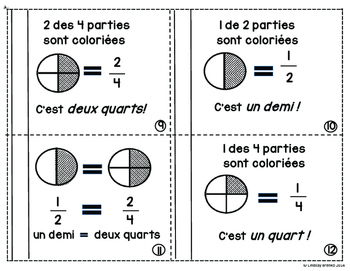 French Fractions Pack: a story and fun activities
