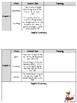 Fantastic Mr. Fox Book Study l CCSS