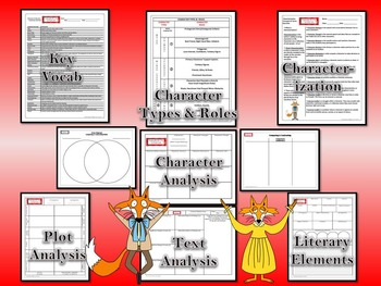 Fantastic Mr. Fox by Roald Dahl Character Analysis Tri-Folds