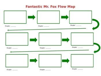 Fantastic Mr. Fox Exit Slips