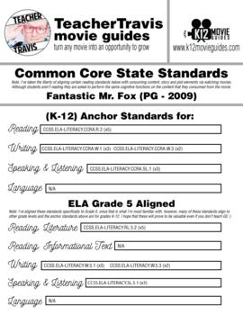 Fantastic Mr. Fox Movie Viewing Guide (PG - 2009)