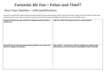 Fantastic Mr Fox - News Report Graphic Organiser