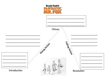 Fantastic mr fox plot diagram by kathy d teachers pay teachers fantastic mr fox plot diagram ccuart Choice Image
