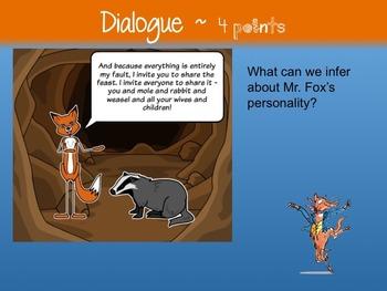 Fantastic Mr. Fox: Roald Dahl Characterization Jeopardy