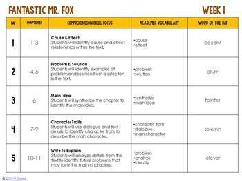 Fantastic Mr. Fox Novel Study Unit