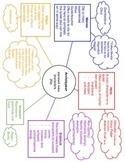 Fantasy Archetypes Chart