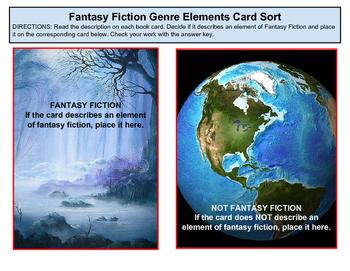 Fantasy Fiction Genre Elements Card Sort