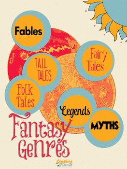 Fantasy Fiction Genre Poster/Anchor Chart (Digital Download)