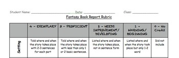 Fantasy Genre Unit: Fantasy Book Report Rubric