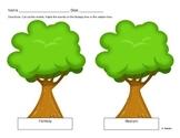 Fantasy: Grade 2 Lesson Resources