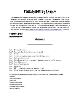 Fantasy History League - Africa