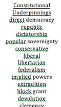 Fantasy Politics (AP GoPo)