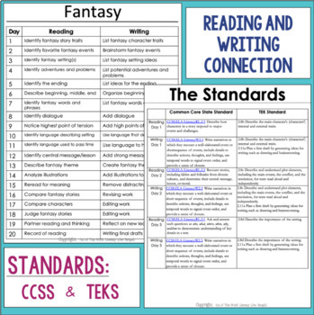 Fantasy Reading & Writing Unit: Grade 2...40 Lessons with CCSS!!