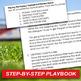Fantasy Sports Triple Play BUNDLE: Slides, Fantasy Football & Bracketology