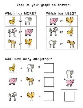 Farm Animal Graph