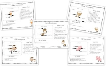 Farm Animal Investigations