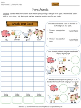 farm animals graphing activity by jason 39 s online classroom tpt. Black Bedroom Furniture Sets. Home Design Ideas