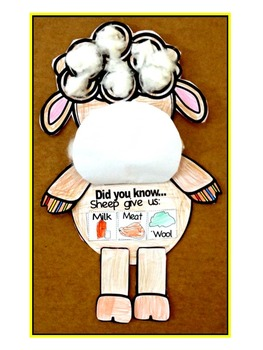 Farm Animals- SHEEP ART ACTIVITY- What Comes From A Sheep?