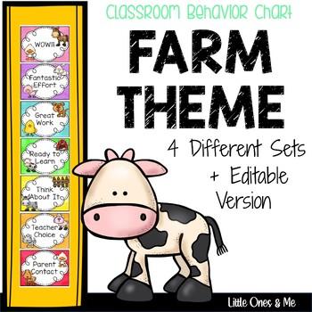 Farm Behaviour Chart