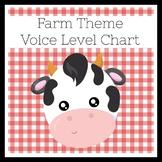 Farm Classroom Theme Decor | Voice Levels