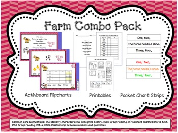 Farm Combo Pack K-1 [Common Core Connections]