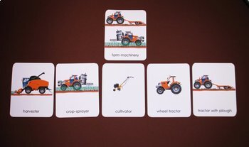 Farm Machinery  Montessori 3-part Cards