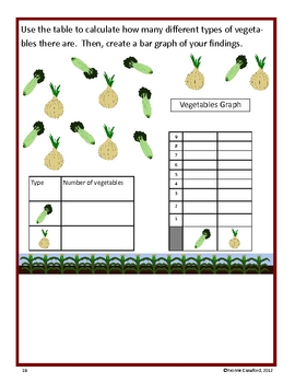 Math Journal Prompts On the Farm (2nd and 3rd grade)
