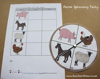 Farm Spinning Tally