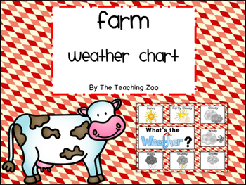 Farm Theme Weather Chart