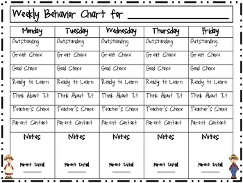 Farm Themed Behavior Chart (Clip-up, clip-down)