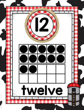 Farm Themed Number Posters- Classroom Decor