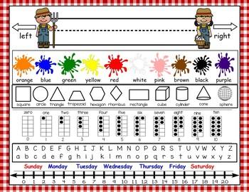 Farm Classroom Decor: Resource Placemats