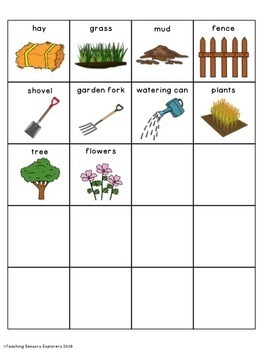 Farm Visuals for Early Intervention
