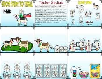 Farm to Table Milk Writing Google Slides™
