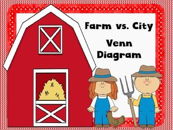 Farm vs. City Venn Diagram