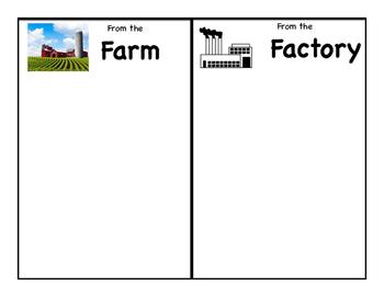Farm vs. Factory Food Sort