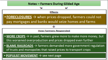 Farmers and Populism During the Gilded Age (LP + Docs + PPT + Chart)