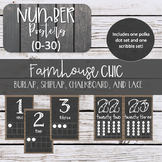 Farmhouse Chic Number Posters (0-30)