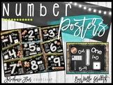 Farmhouse Flair Number Sense Posters