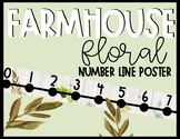 Farmhouse Floral Number Line Poster