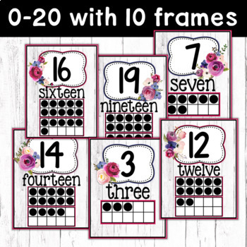 Farmhouse Classroom Decor Number Posters and Number Line