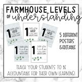 Farmhouse Levels of Understanding [Editable]
