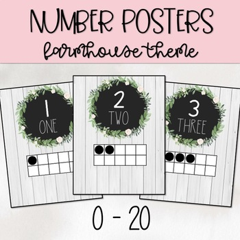 Farmhouse Number Posters