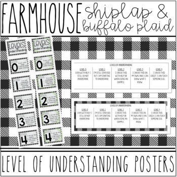 Farmhouse - Shiplap & Buffalo Plaid Levels of Understanding Posters