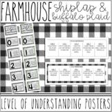 Farmhouse - Shiplap & Buffalo Plaid Levels of Understanding Posters