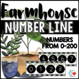 Farmhouse/Shiplap Number Line