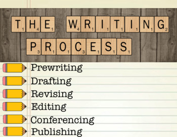 Farmhouse Writing Process Posters
