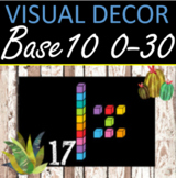 Base 10 number posters 0-30