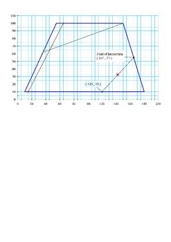 Farming - Coordinate Geometry