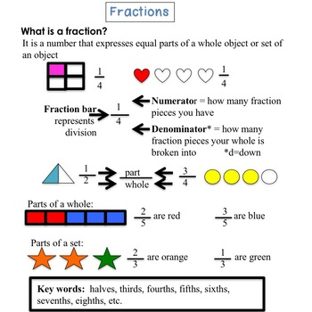 Farming Fractions File Folder Game